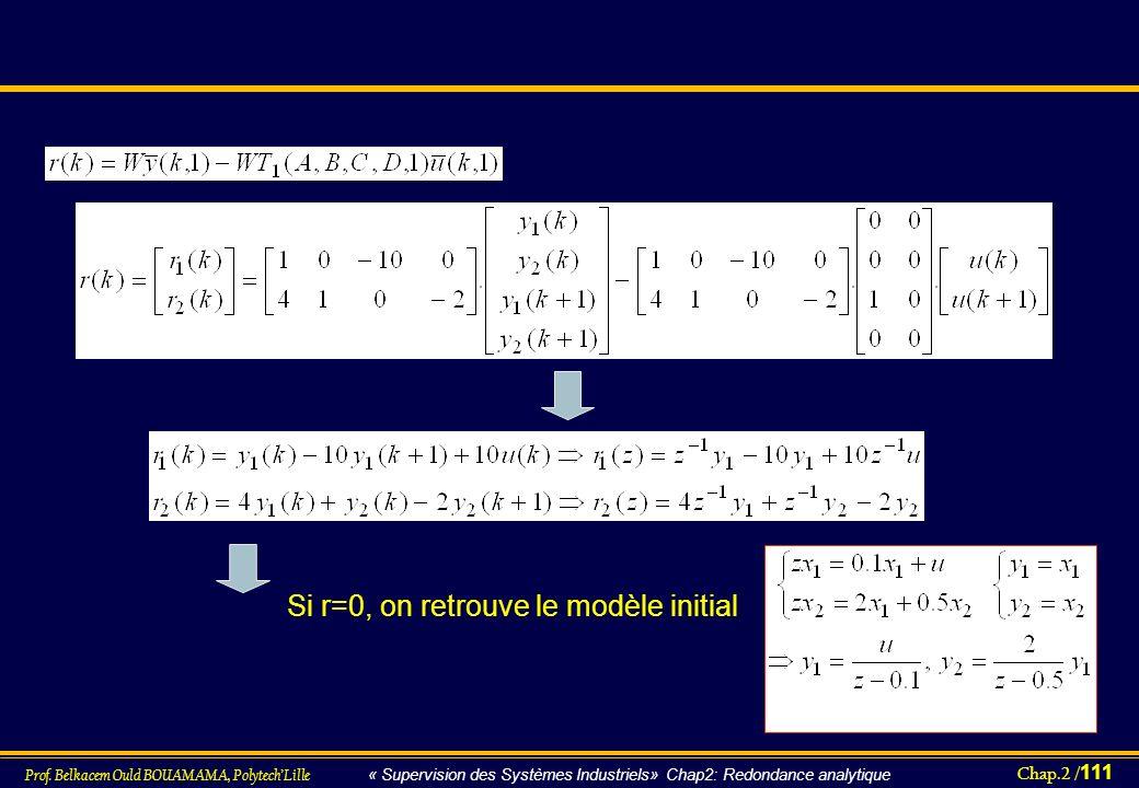 Si r=0, on retrouve le modèle initial