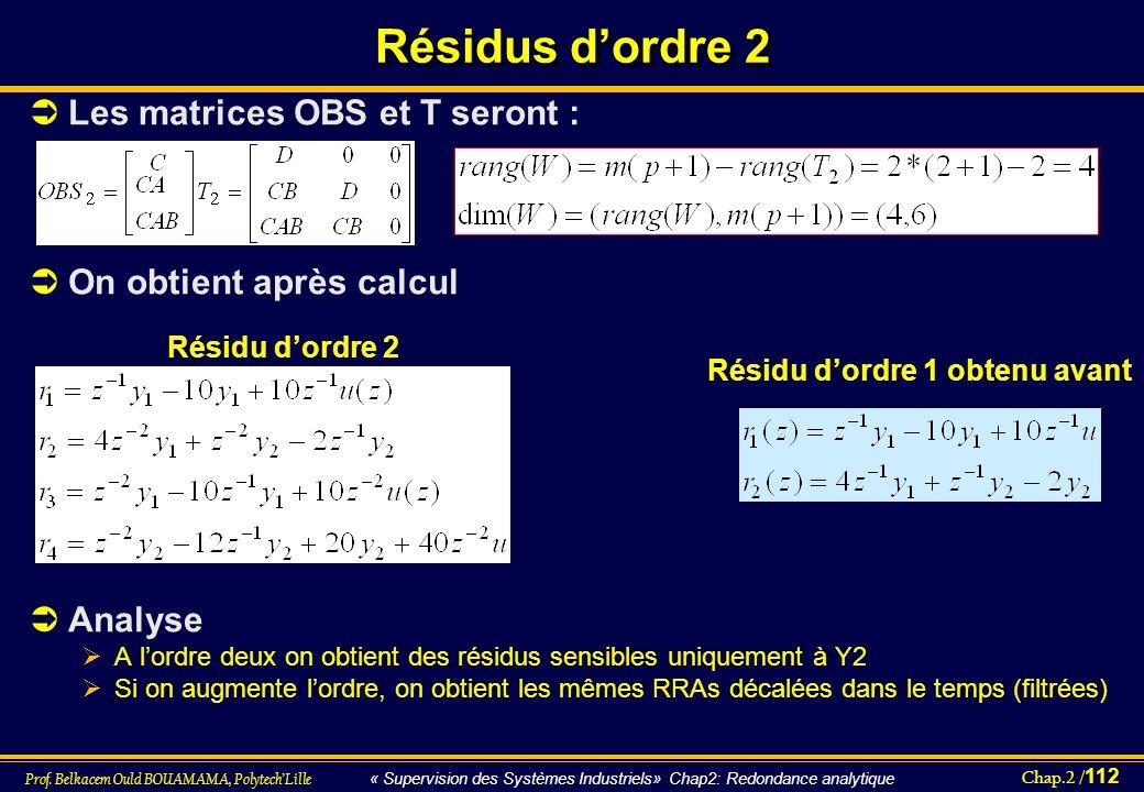 Résidus d'ordre 2 Les matrices OBS et T seront :