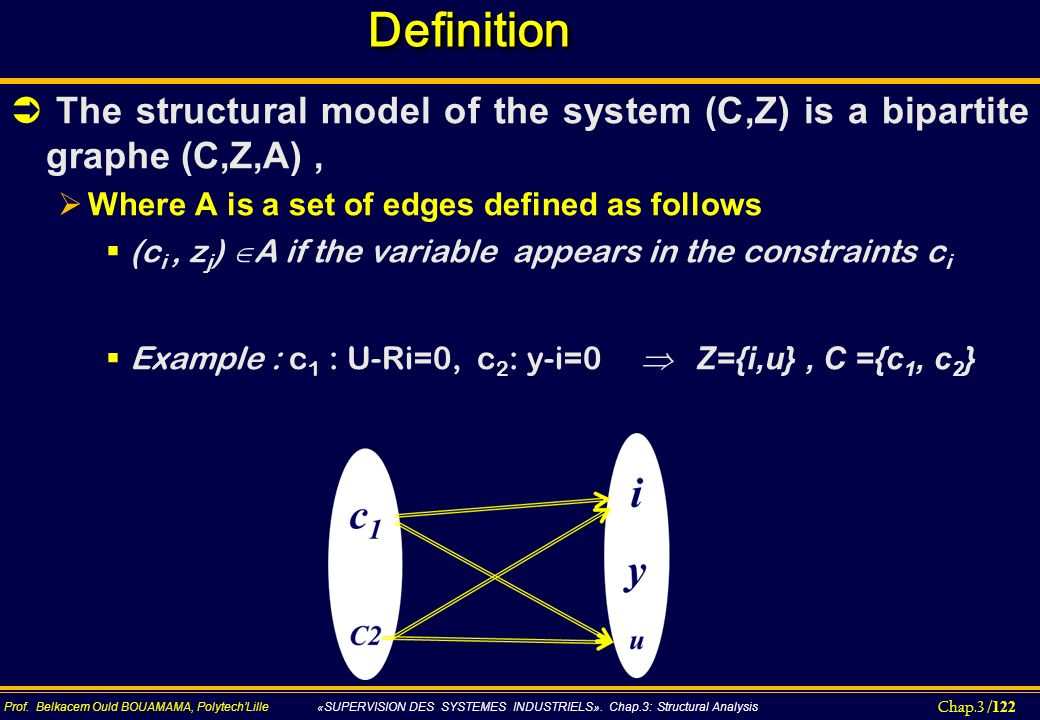 Definition The structural model of the system (C,Z) is a bipartite graphe (C,Z,A) , Where A is a set of edges defined as follows.