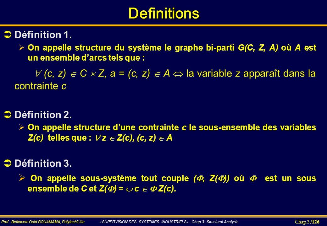 Definitions Définition 1. On appelle structure du système le graphe bi-parti G(C, Z, A) où A est un ensemble d'arcs tels que :