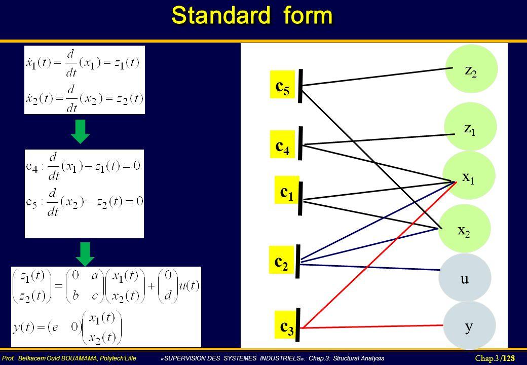 Standard form c1 c2 c3 x1 x2 u y z1 z2 c5 c4