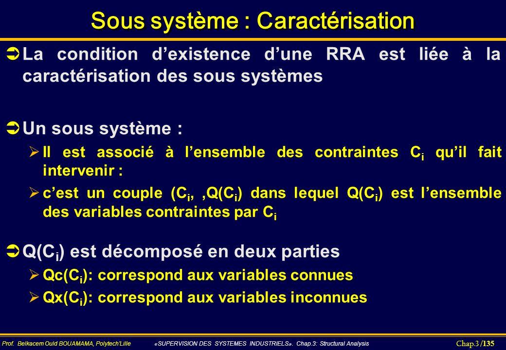 Sous système : Caractérisation