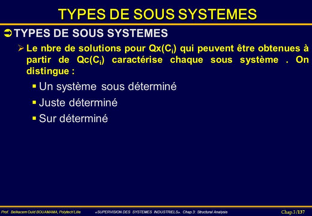 TYPES DE SOUS SYSTEMES TYPES DE SOUS SYSTEMES