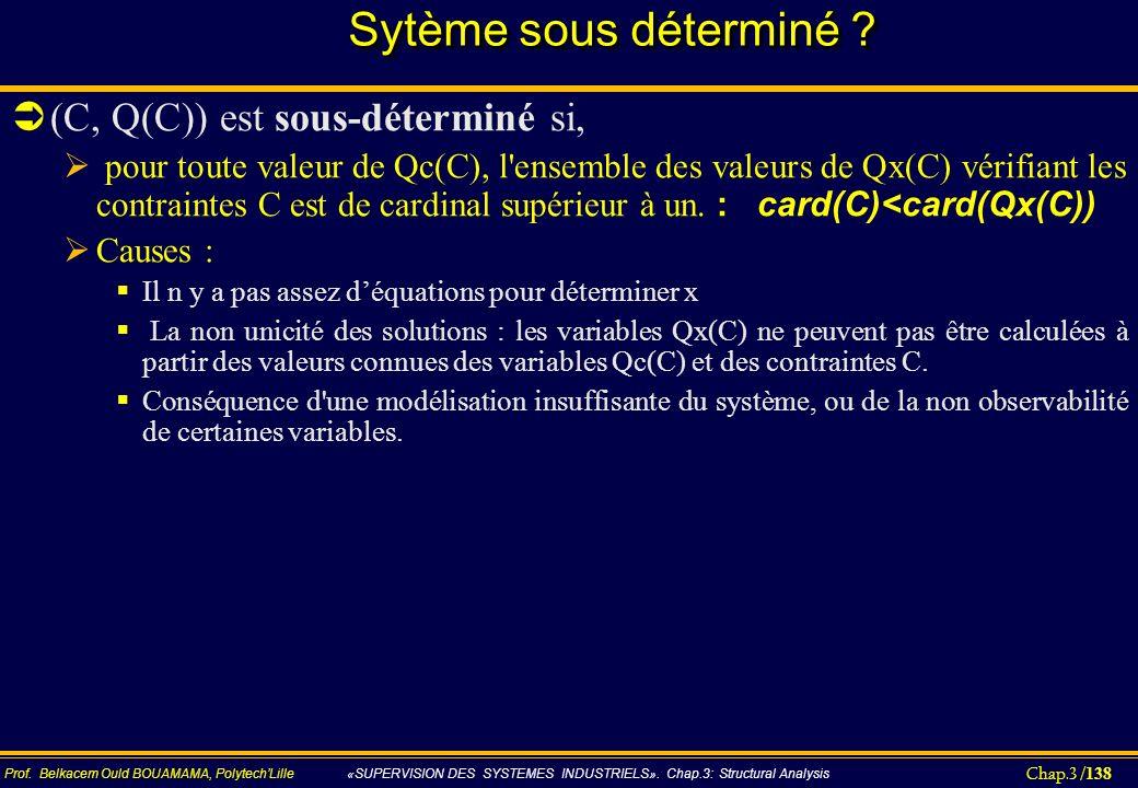 Sytème sous déterminé (C, Q(C)) est sous-déterminé si,