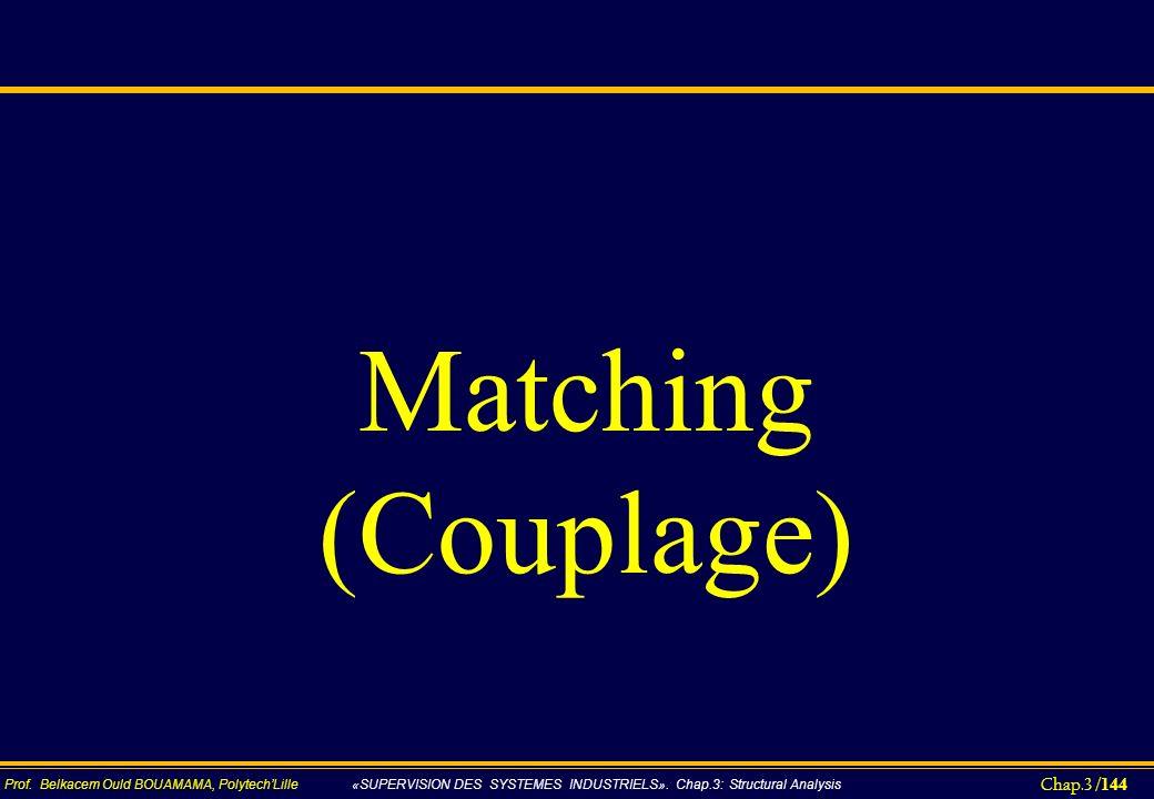 Matching (Couplage)