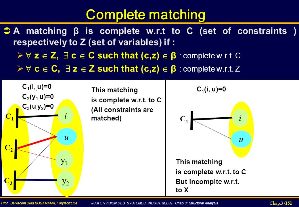 Complete matching A matching β is complete w.r.t to C (set of constraints ) respectively to Z (set of variables) if :