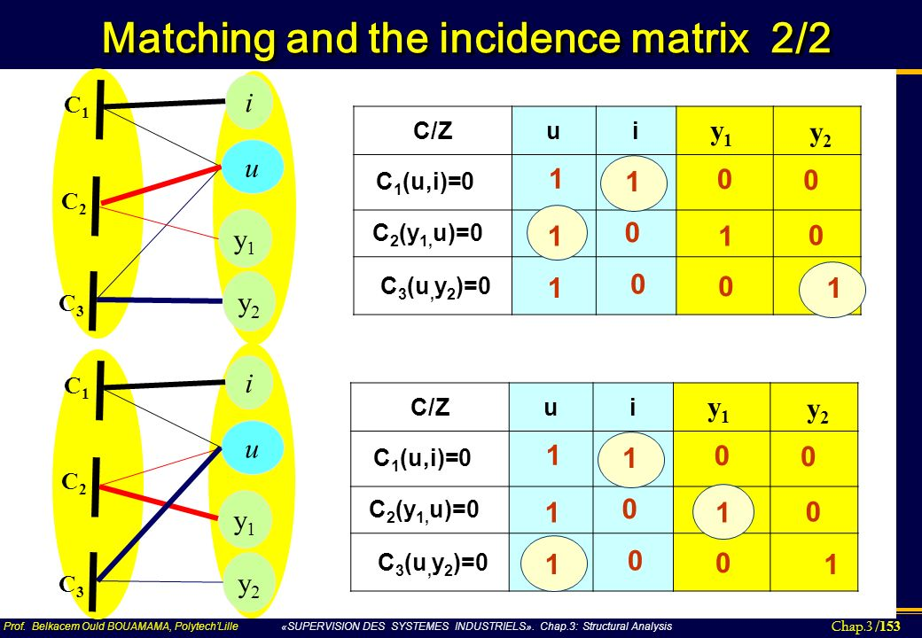 Matching and the incidence matrix 2/2