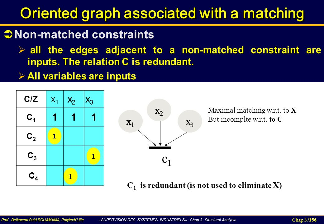 Oriented graph associated with a matching