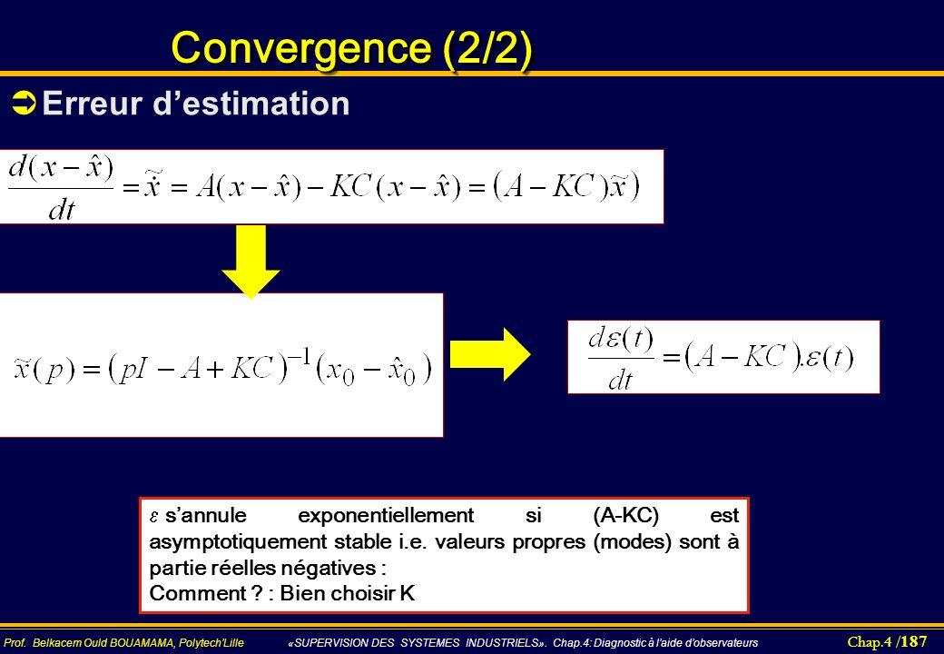 Convergence (2/2) Erreur d'estimation