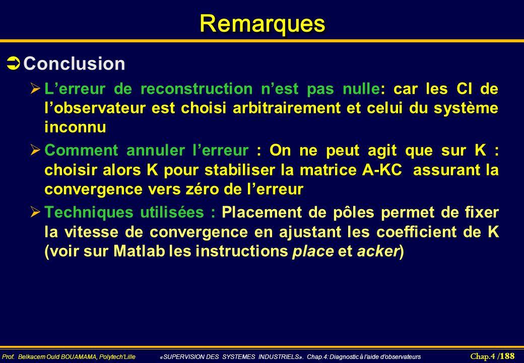 Remarques Conclusion. L'erreur de reconstruction n'est pas nulle: car les CI de l'observateur est choisi arbitrairement et celui du système inconnu.