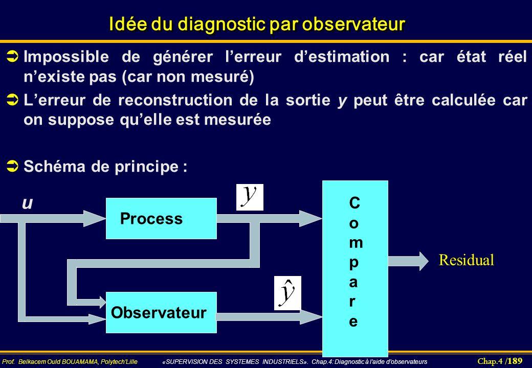 Idée du diagnostic par observateur