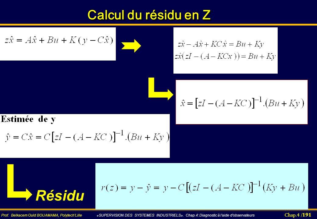 Calcul du résidu en Z Résidu