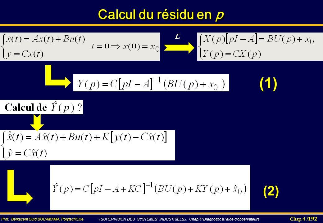 Calcul du résidu en p L (1) (2)