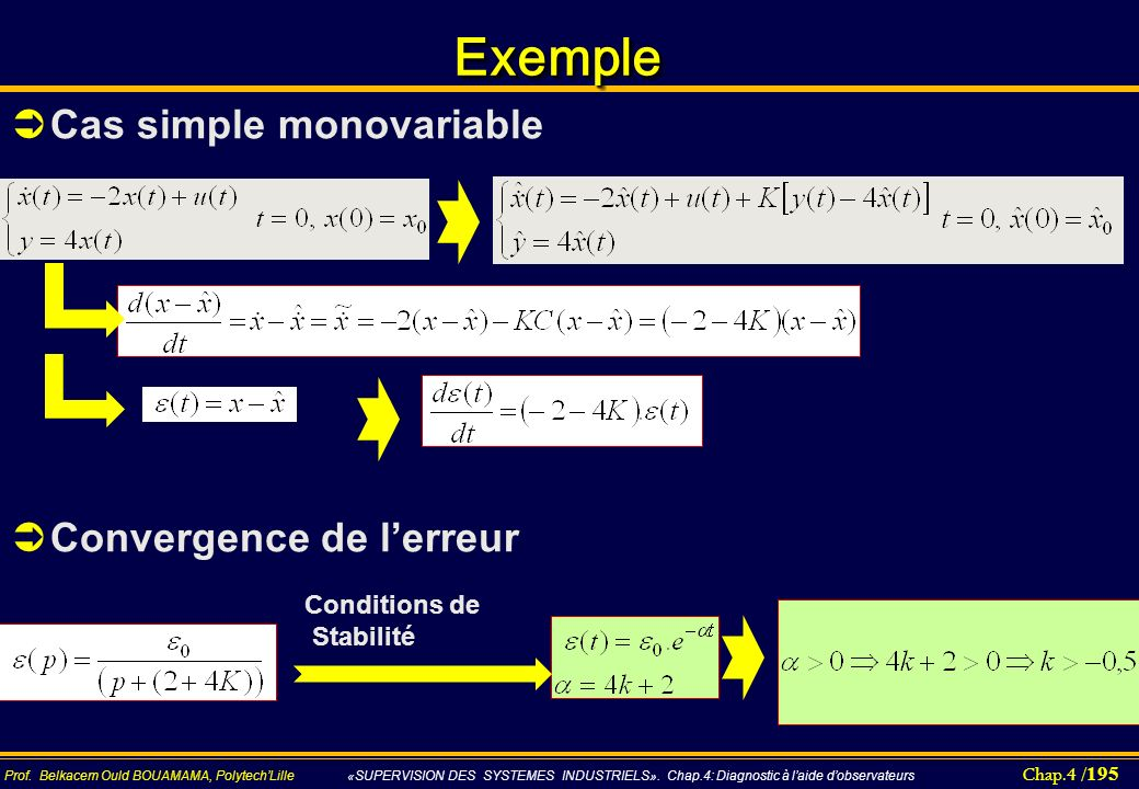 Exemple Cas simple monovariable Convergence de l'erreur Conditions de