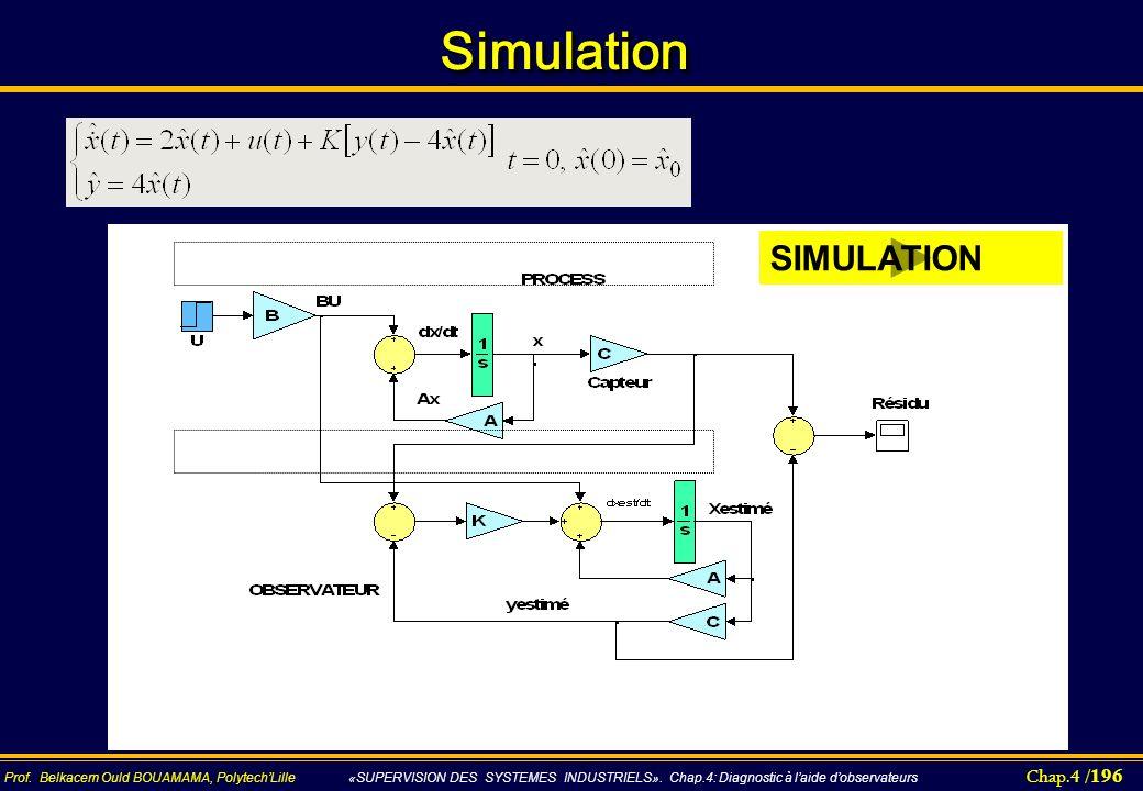 Simulation SIMULATION
