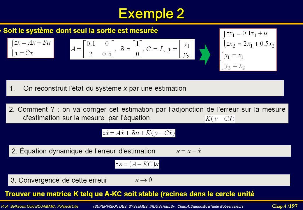 Exemple 2 Soit le système dont seul la sortie est mesurée
