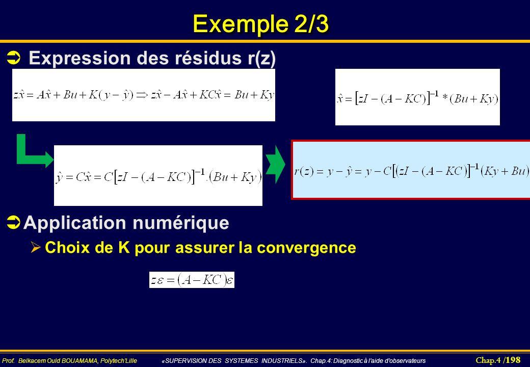 Exemple 2/3 Expression des résidus r(z) Application numérique