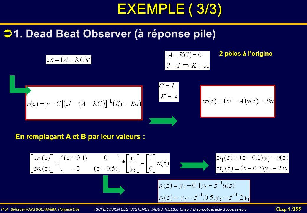 EXEMPLE ( 3/3) 1. Dead Beat Observer (à réponse pile)