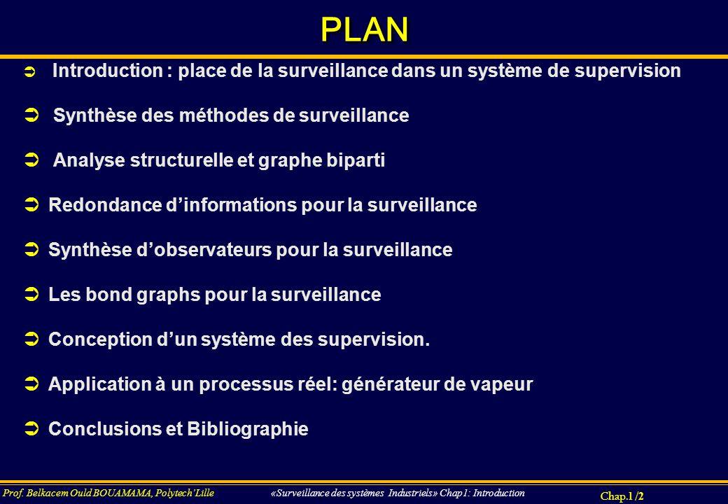 PLAN Synthèse des méthodes de surveillance
