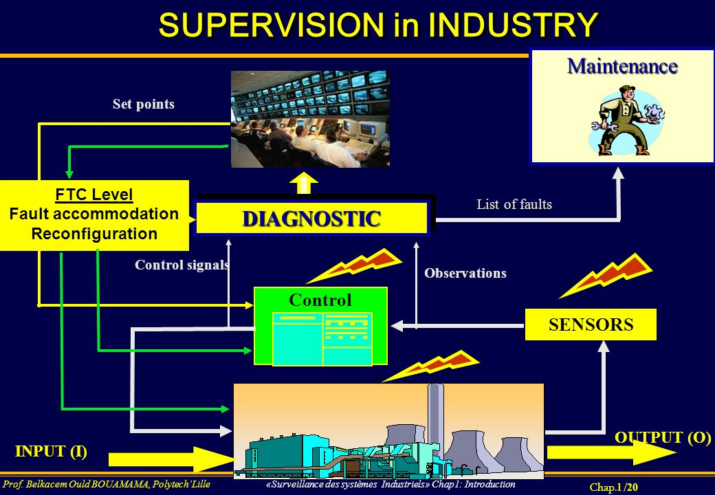 SUPERVISION in INDUSTRY