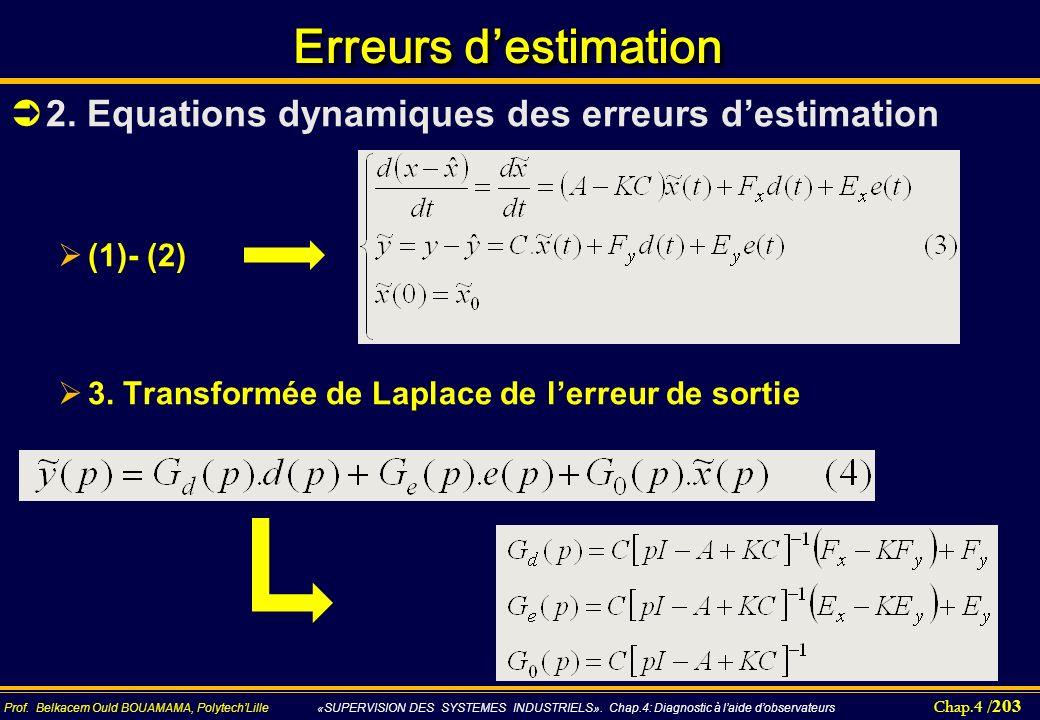Erreurs d'estimation 2. Equations dynamiques des erreurs d'estimation