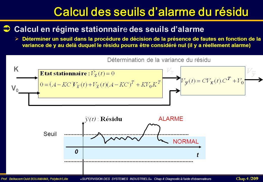 Calcul des seuils d'alarme du résidu