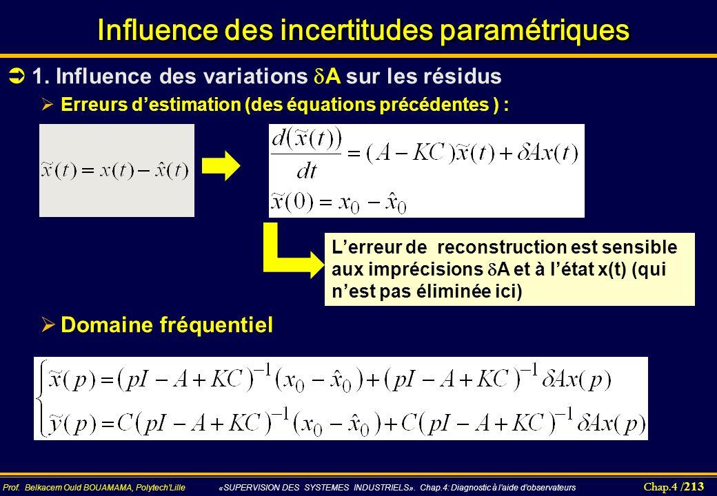 Influence des incertitudes paramétriques