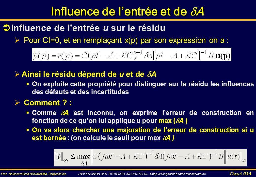 Influence de l'entrée et de A