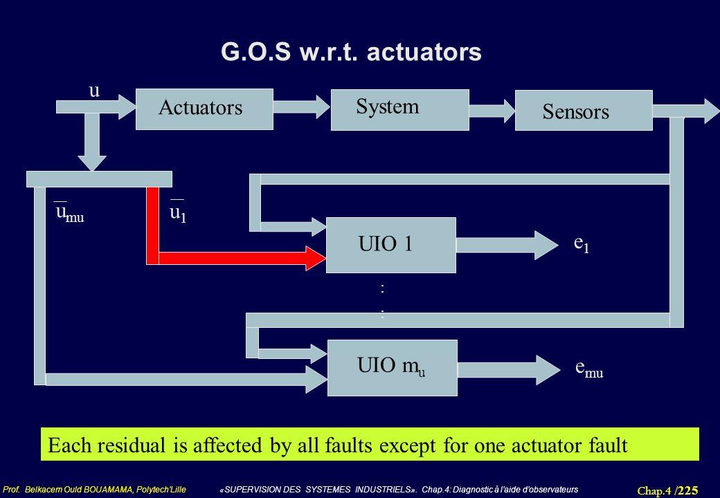 G.O.S w.r.t. actuators u Actuators System Sensors y umu u1 e1 UIO 1