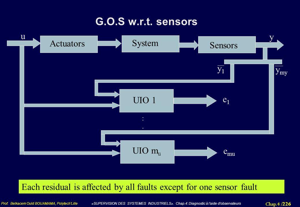 G.O.S w.r.t. sensors u y Actuators System Sensors y1 ymy e1 UIO 1