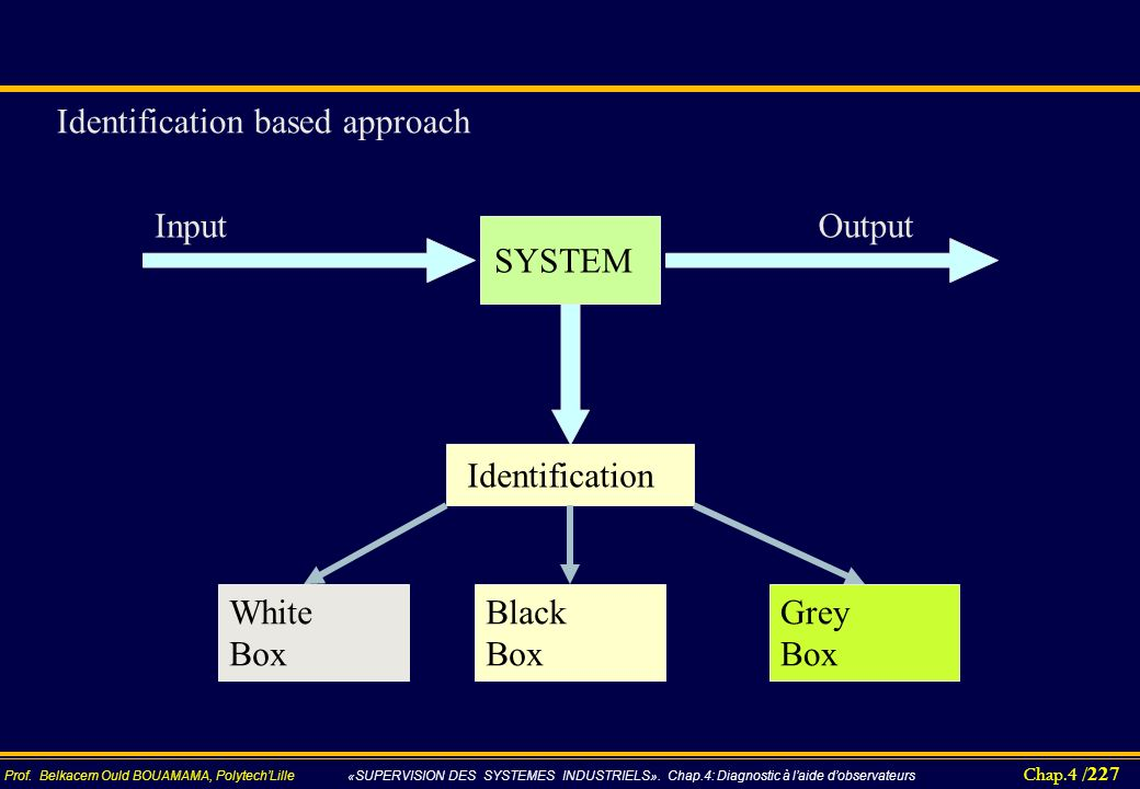 Identification based approach