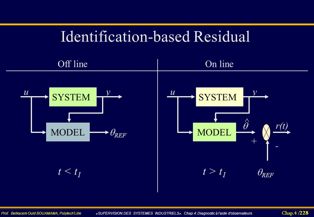Identification-based Residual