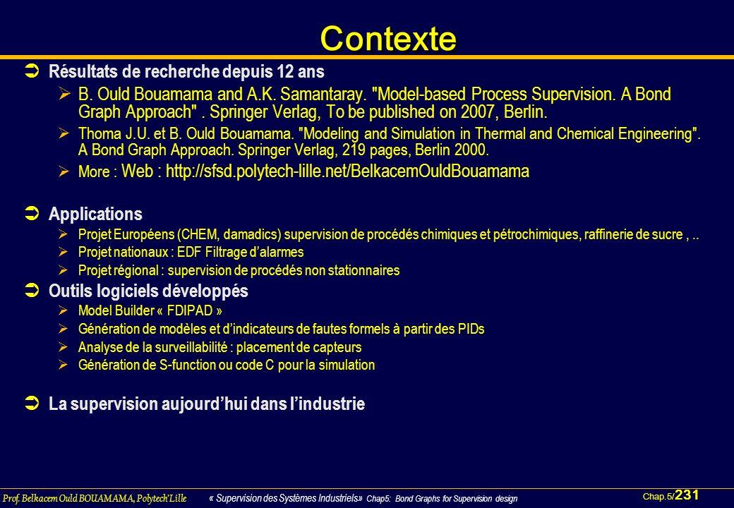 Contexte Résultats de recherche depuis 12 ans