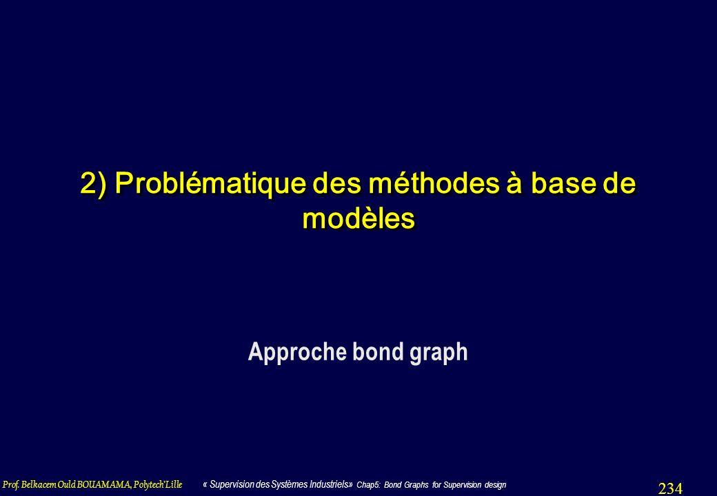 2) Problématique des méthodes à base de modèles