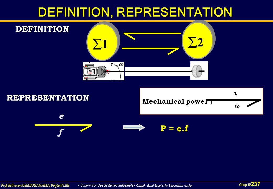 DEFINITION, REPRESENTATION