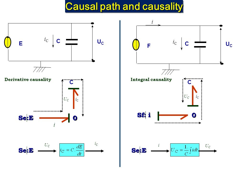Causal path and causality