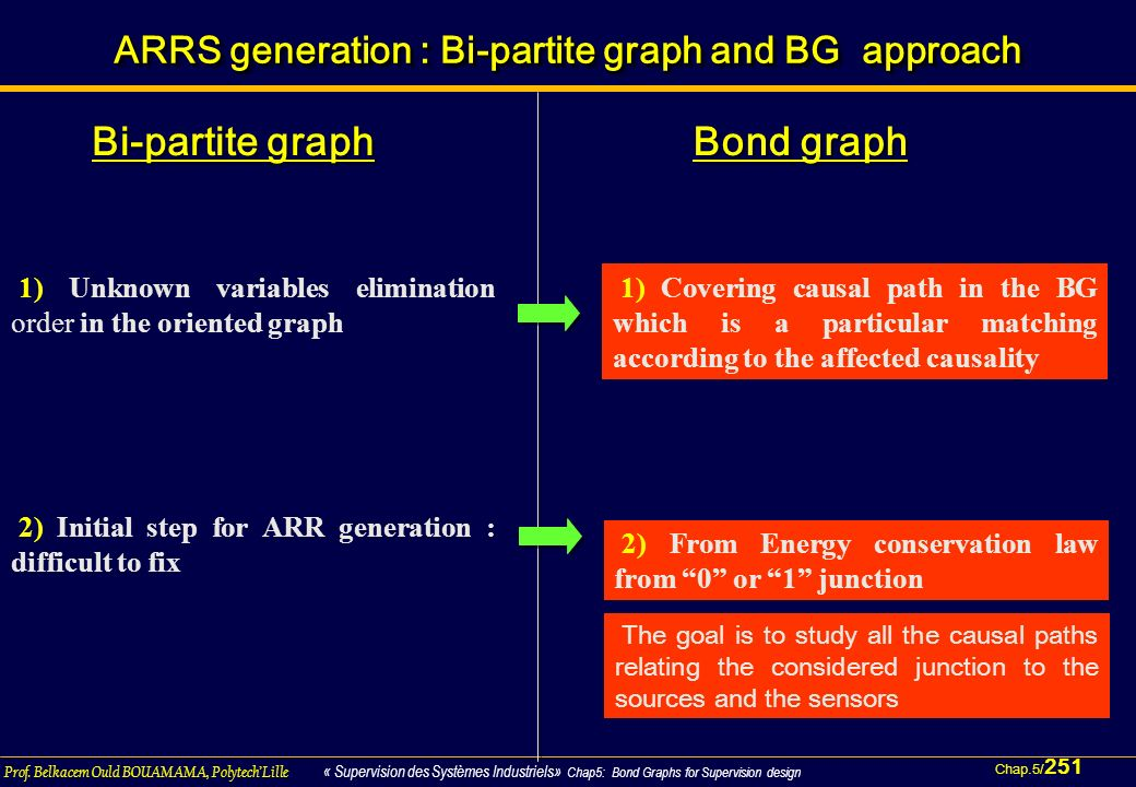 ARRS generation : Bi-partite graph and BG approach