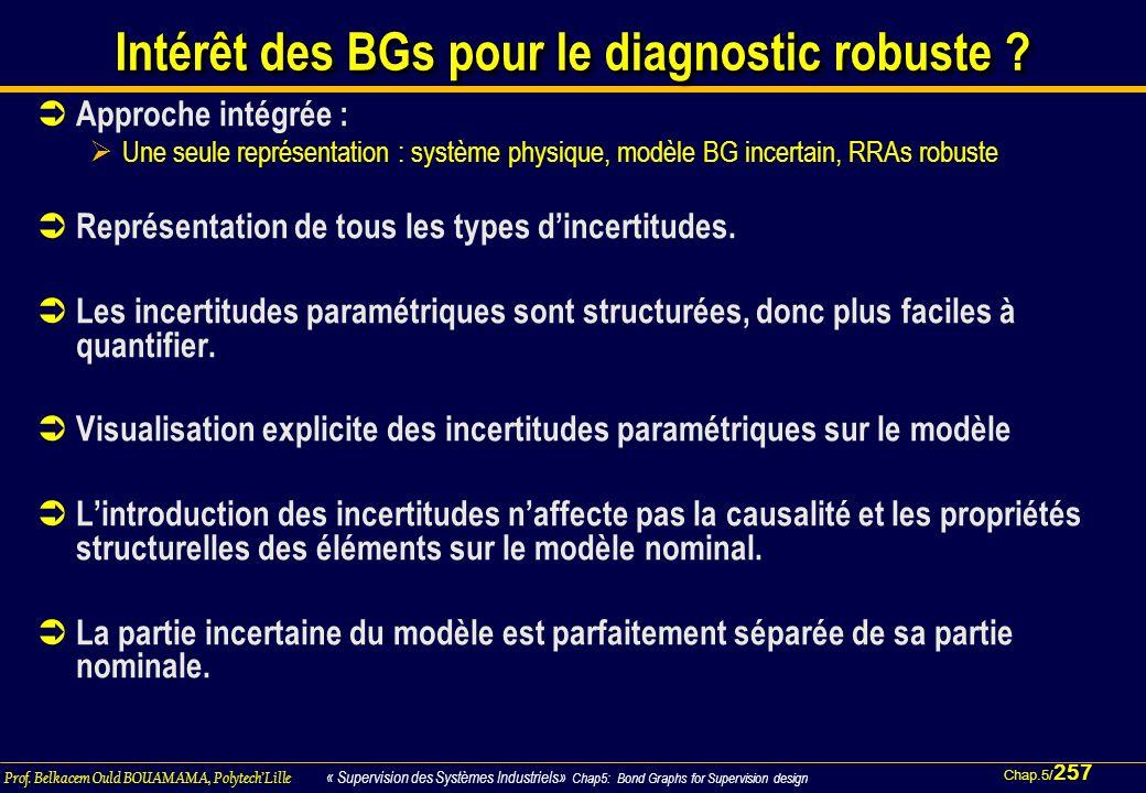Intérêt des BGs pour le diagnostic robuste