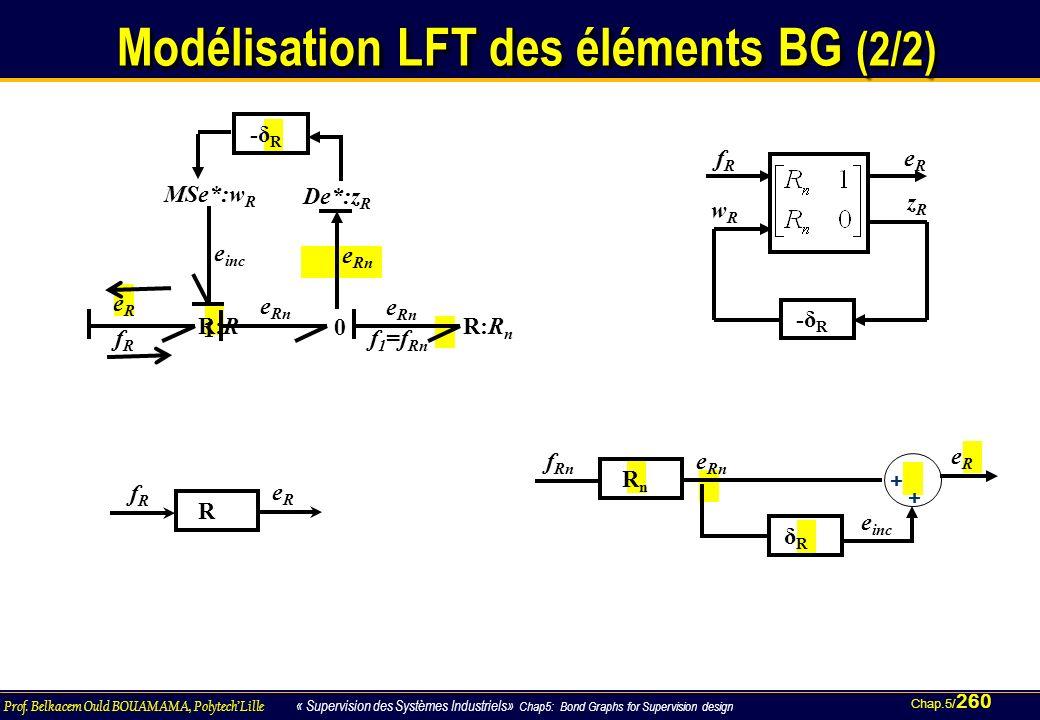 Modélisation LFT des éléments BG (2/2)