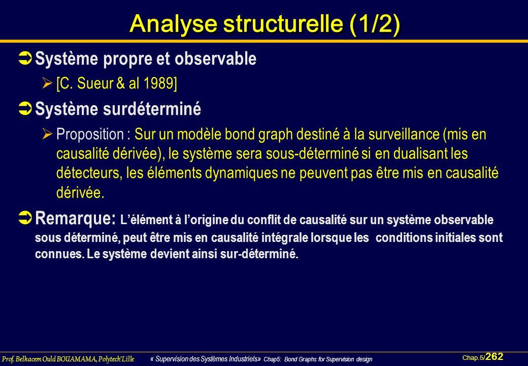 Analyse structurelle (1/2)