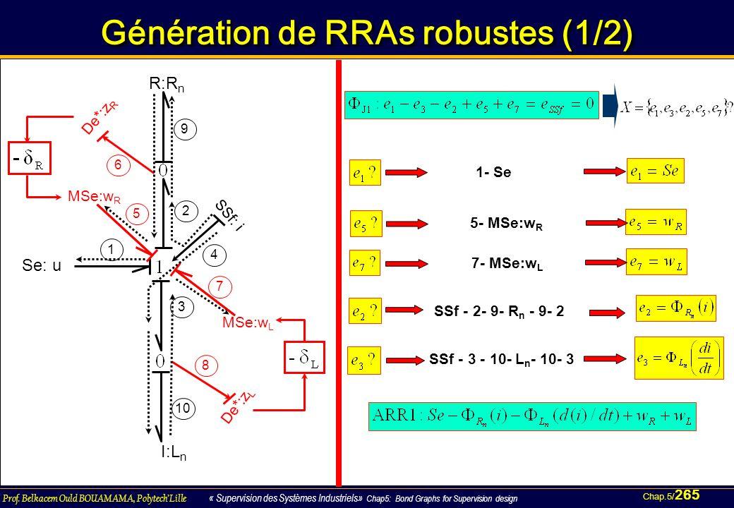 Génération de RRAs robustes (1/2)