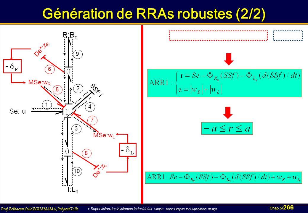 Génération de RRAs robustes (2/2)
