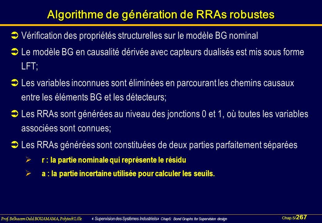 Algorithme de génération de RRAs robustes