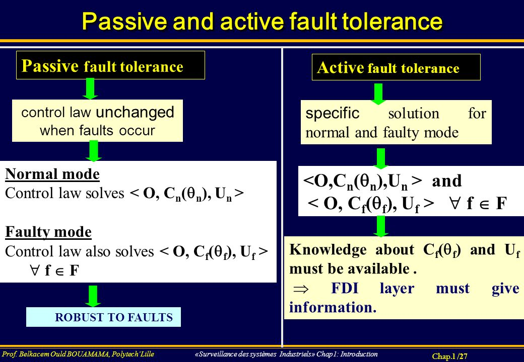Passive and active fault tolerance