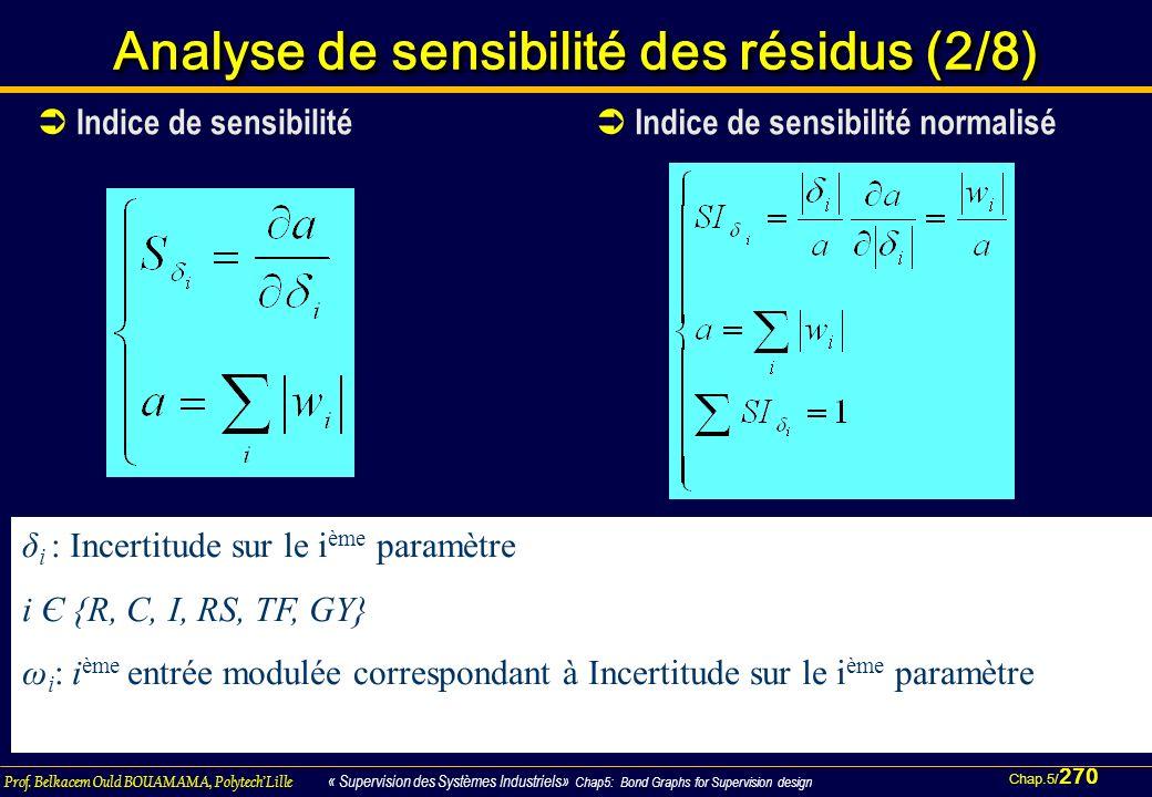 Analyse de sensibilité des résidus (2/8)