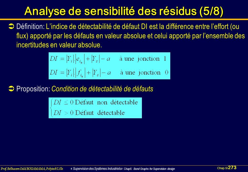 Analyse de sensibilité des résidus (5/8)