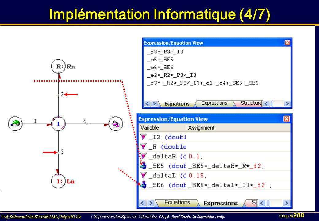 Implémentation Informatique (4/7)