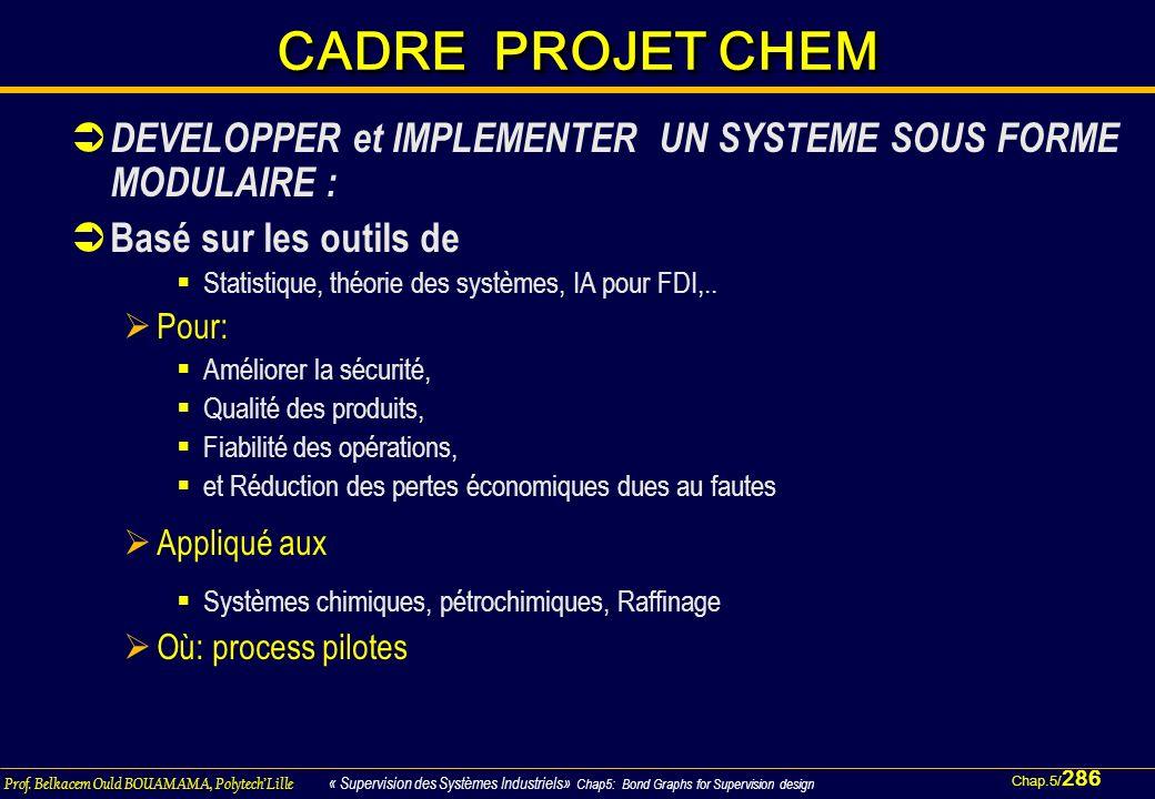 CADRE PROJET CHEM DEVELOPPER et IMPLEMENTER UN SYSTEME SOUS FORME MODULAIRE : Basé sur les outils de.
