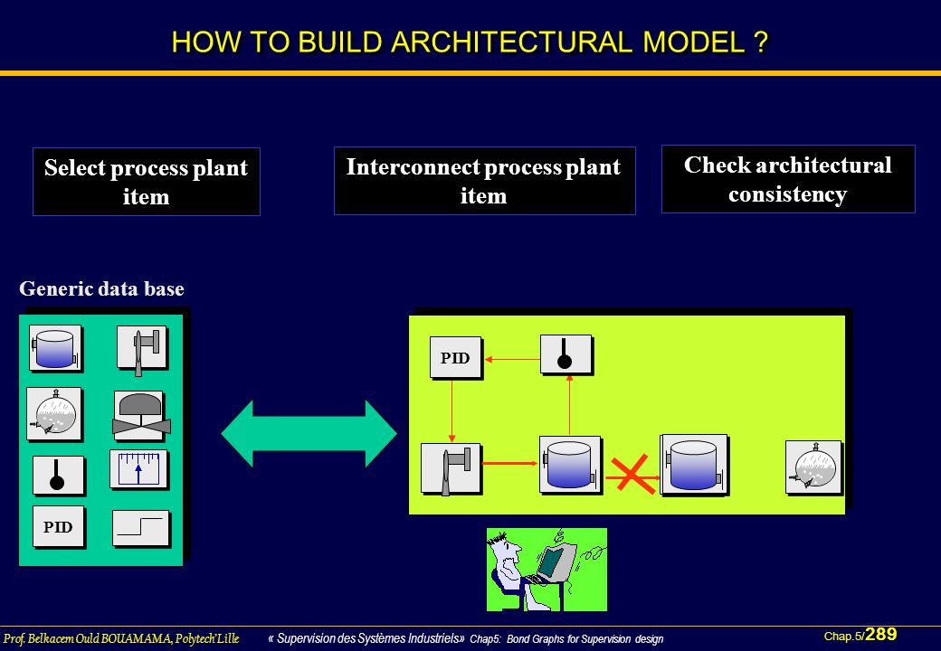 HOW TO BUILD ARCHITECTURAL MODEL