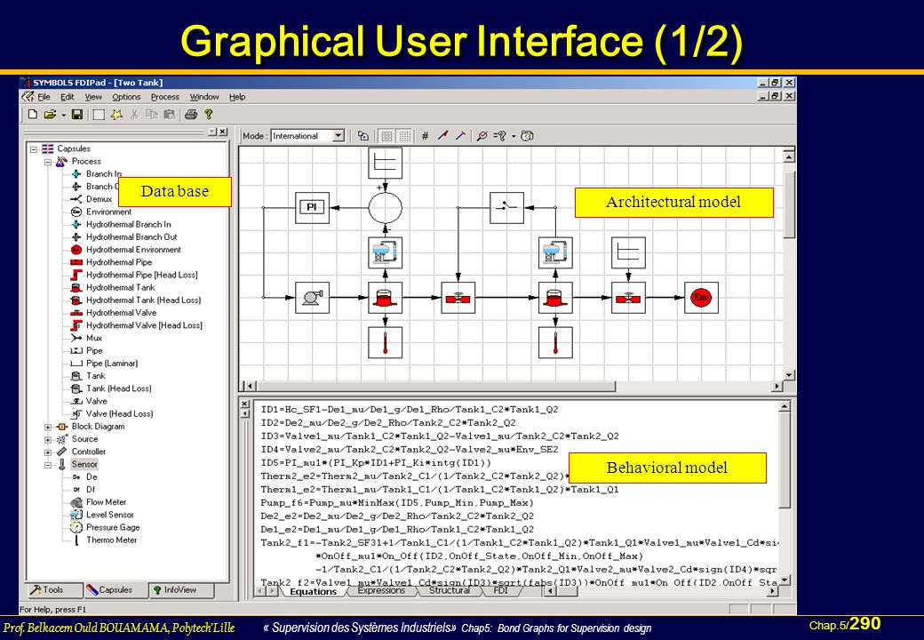 Graphical User Interface (1/2)
